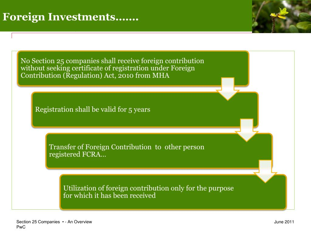 Foreign Investments…….
