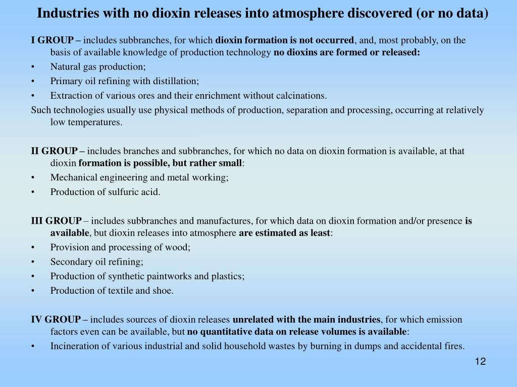 Industries with no dioxin releases into atmosphere discovered (or no data)