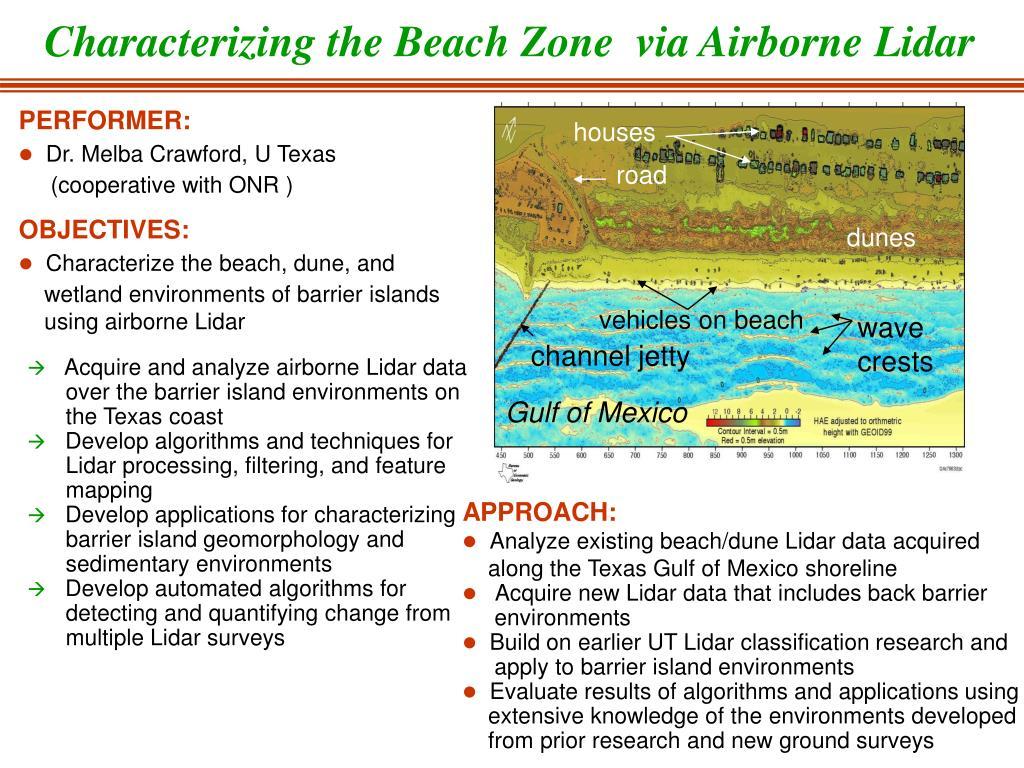 Characterizing the Beach Zone  via Airborne