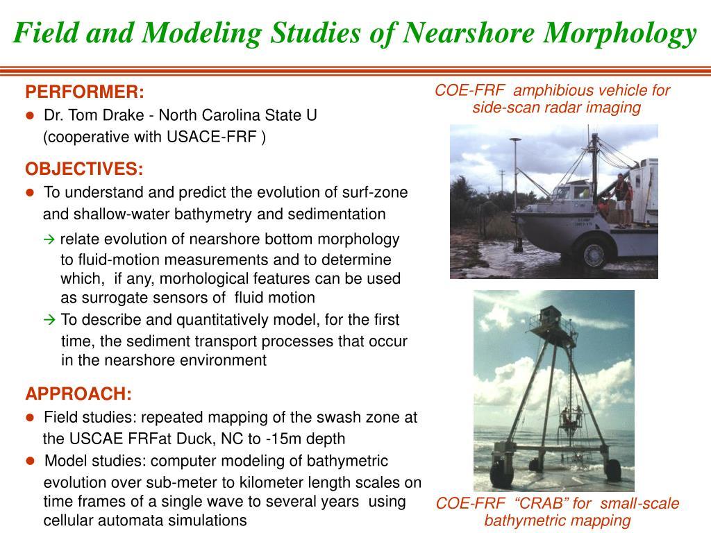 Field and Modeling Studies of Nearshore Morphology