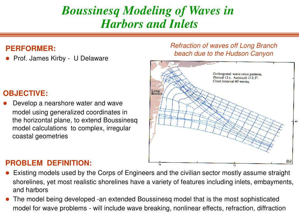 Boussinesq Modeling of Waves in