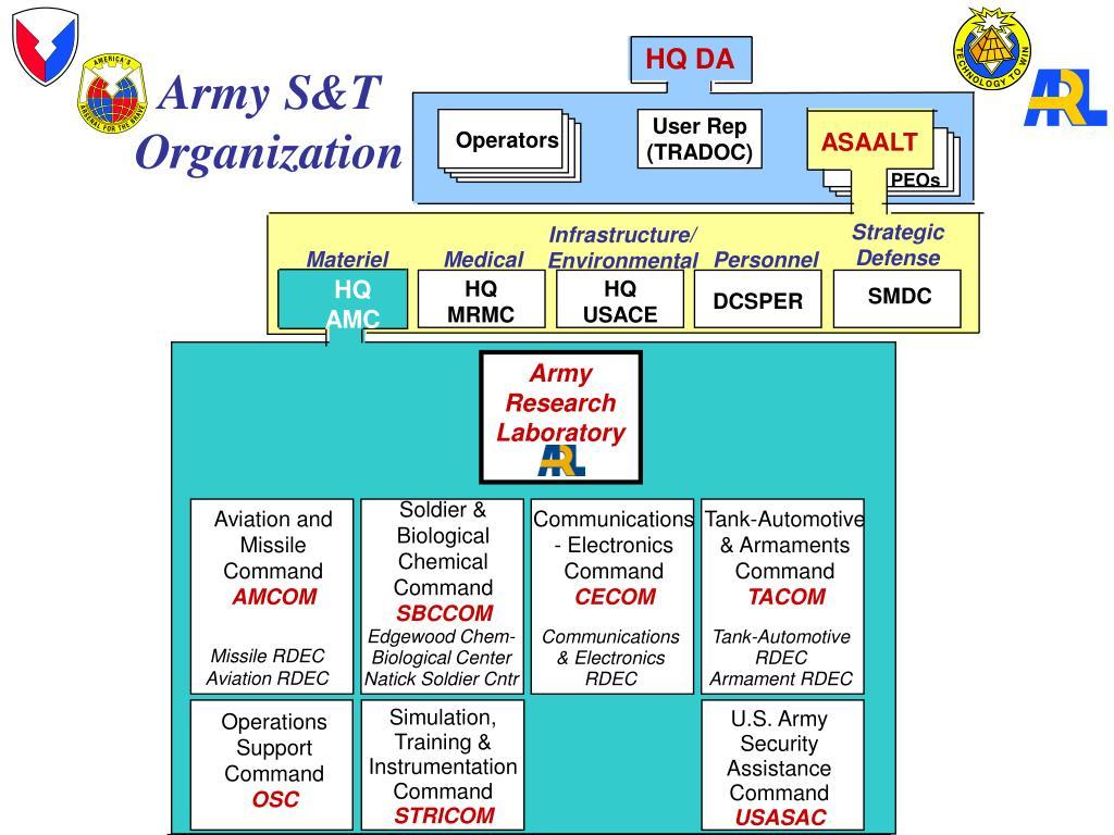 PPT - ARL / ARO Terrestrial Sciences Basic Research ...