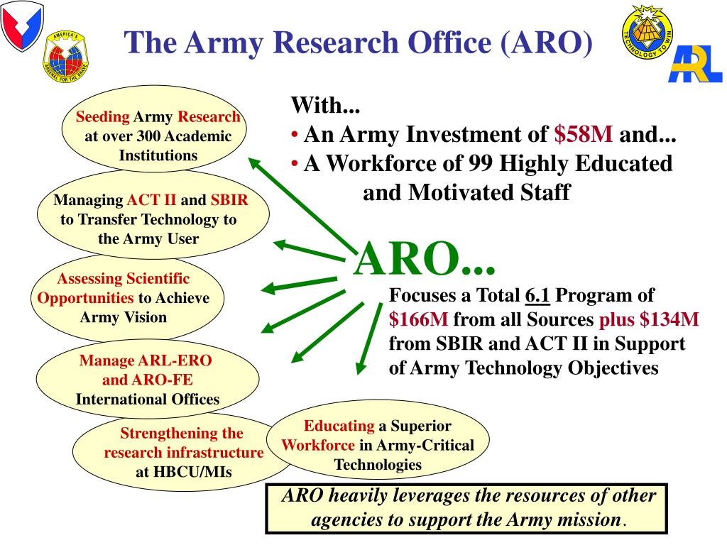 The Army Research Office (ARO)