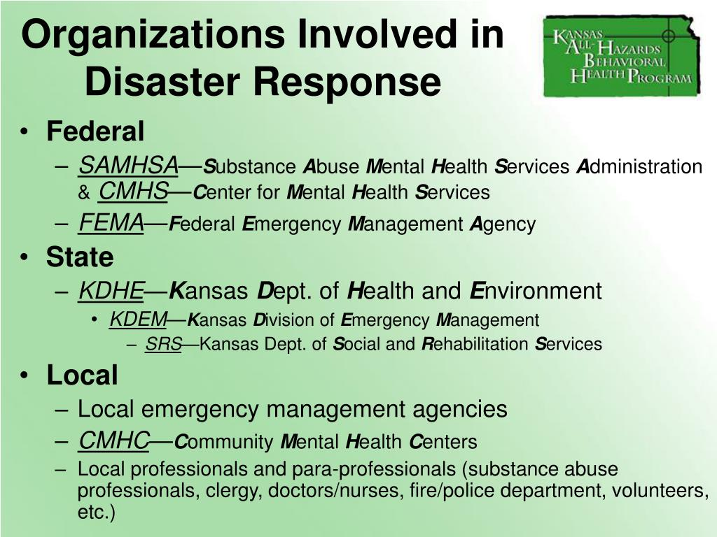 Organizations Involved in