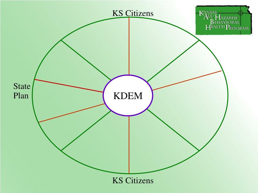 KS Citizens