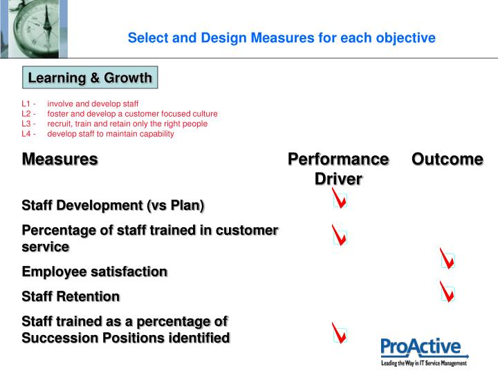 Select and Design Measures for each objective