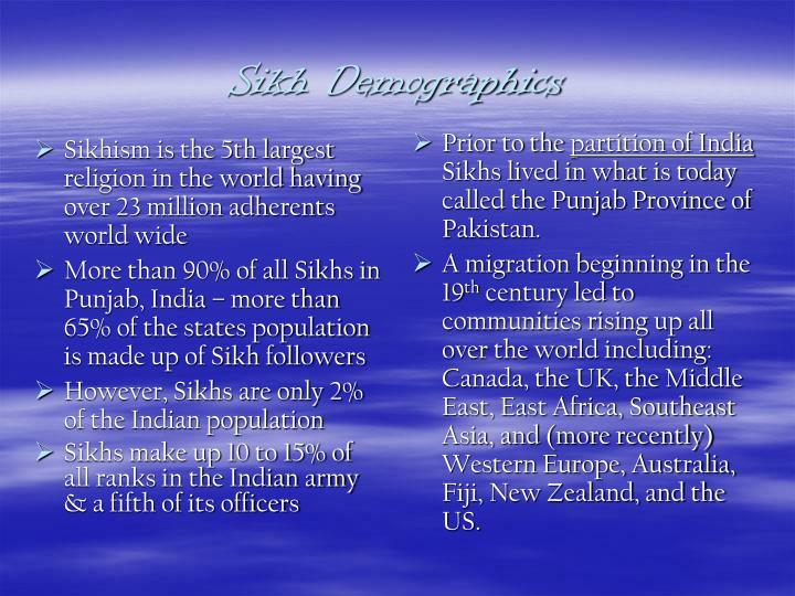 Sikhism is the 5th largest religion in the world having over 23 million adherents world wide