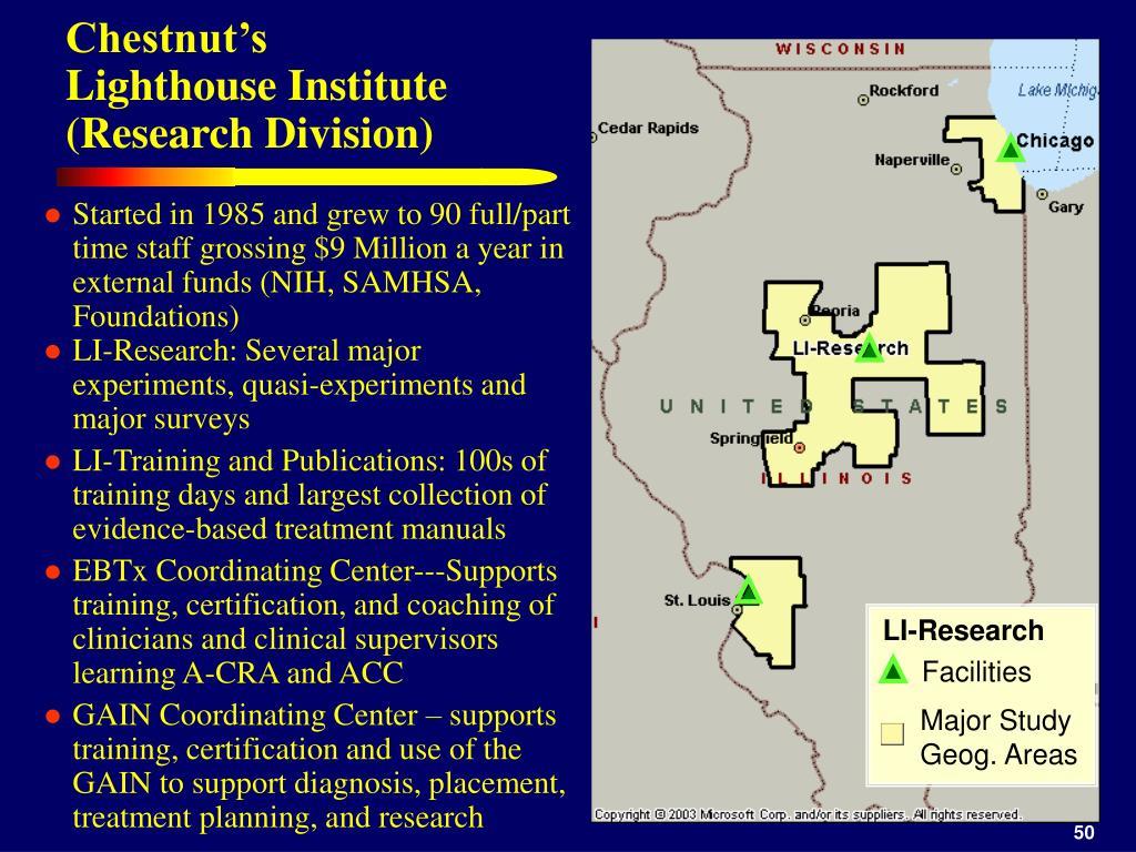 LI-Research