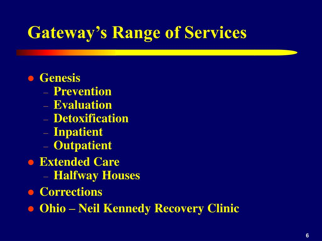 Gateway's Range of Services