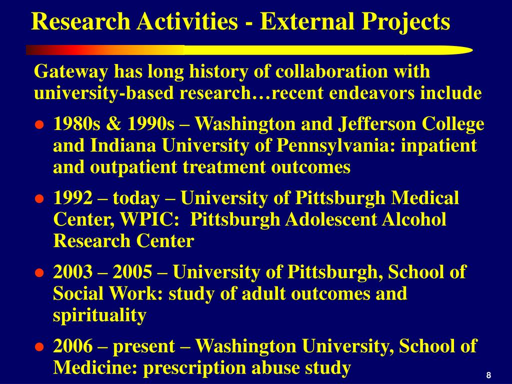 Research Activities - External Projects