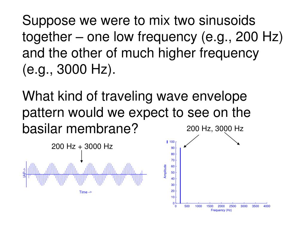Suppose we were to mix two sinusoids together – one low frequency (e.g., 200 Hz) and the other of much higher frequency (e.g., 3000 Hz).
