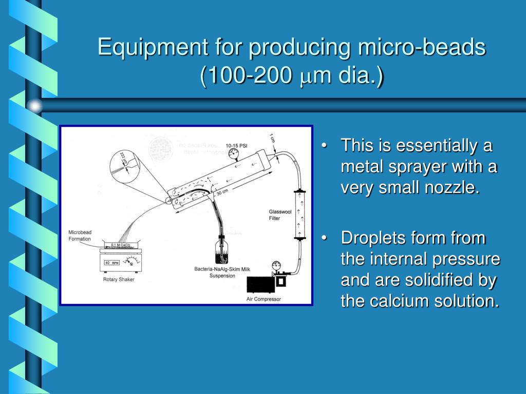 Equipment for producing micro-beads