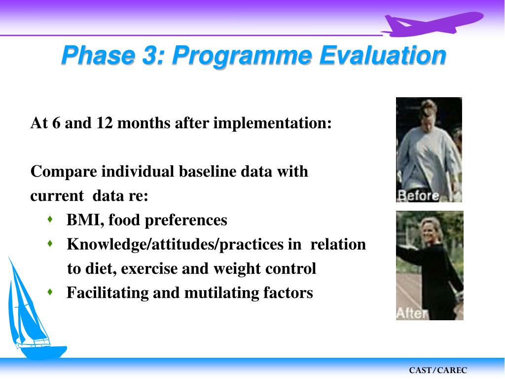 Phase 3: Programme Evaluation