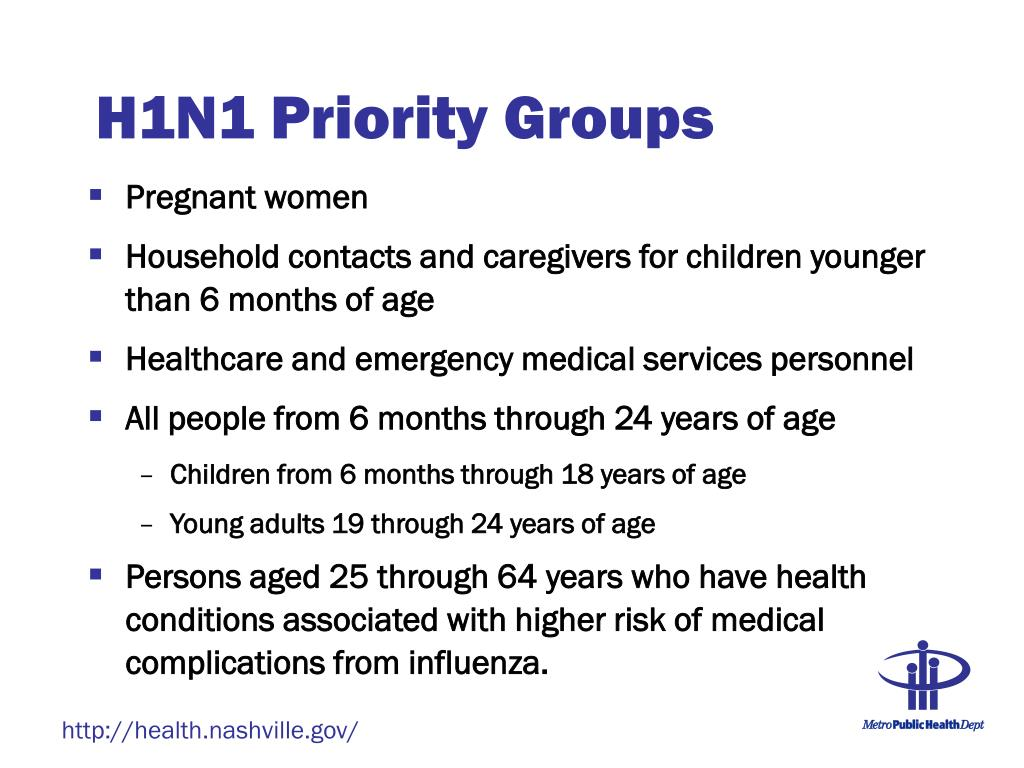 H1N1 Priority Groups