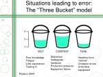 situations leading to error the three bucket model
