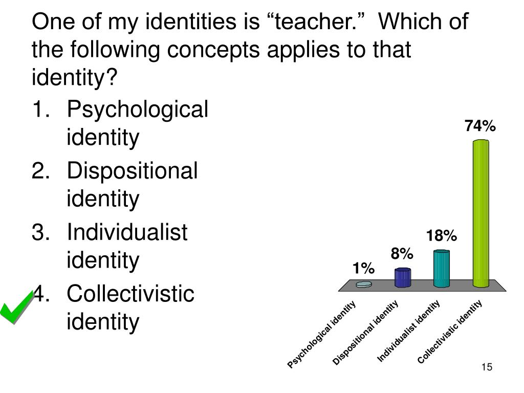 """One of my identities is """"teacher.""""  Which of the following concepts applies to that identity?"""