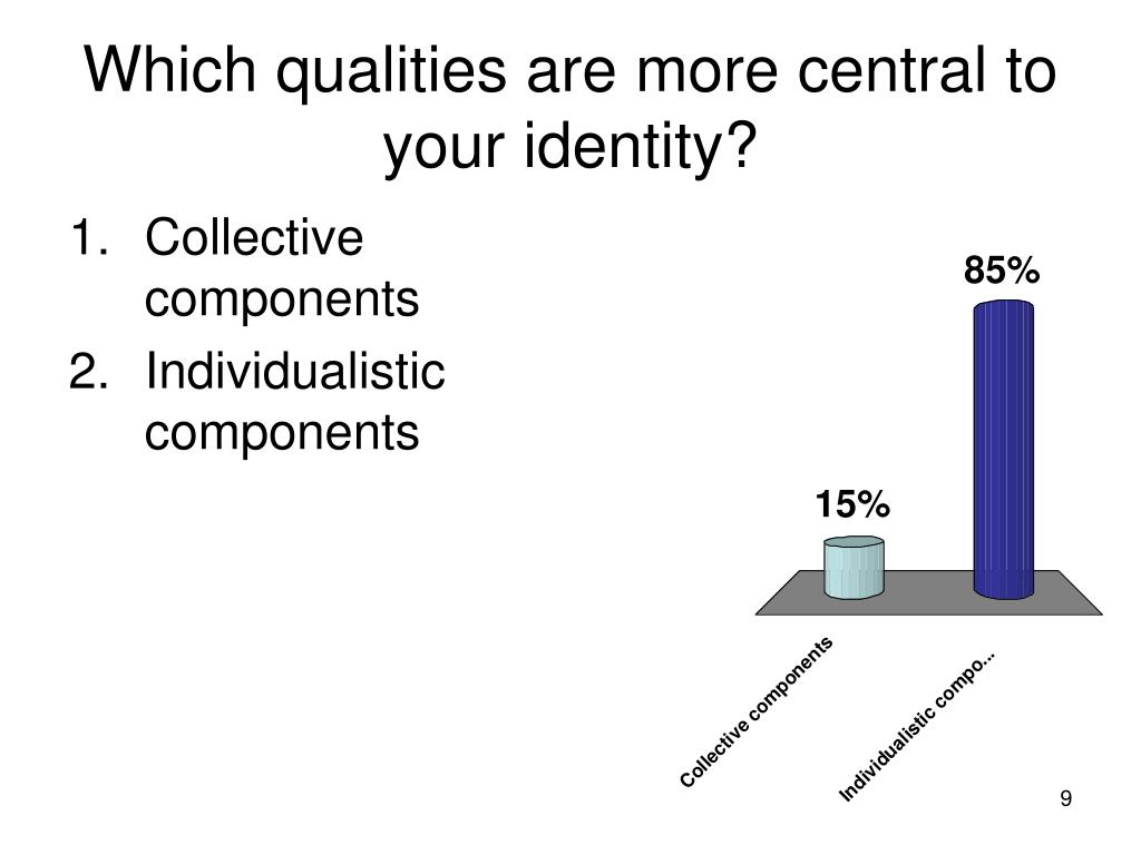 Which qualities are more central to your identity?