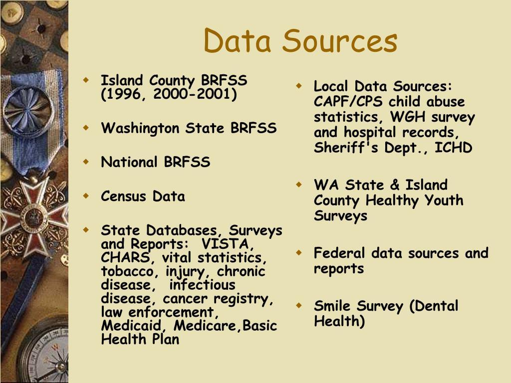 Island County BRFSS (1996, 2000-2001)