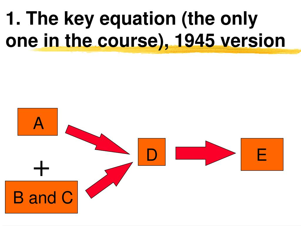 1. The key equation (the only one in the course), 1945 version