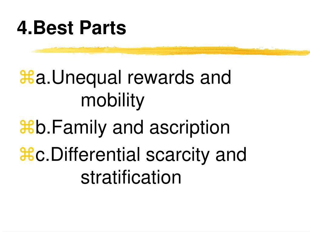 4.Best Parts