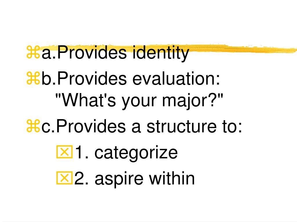 a.Provides identity