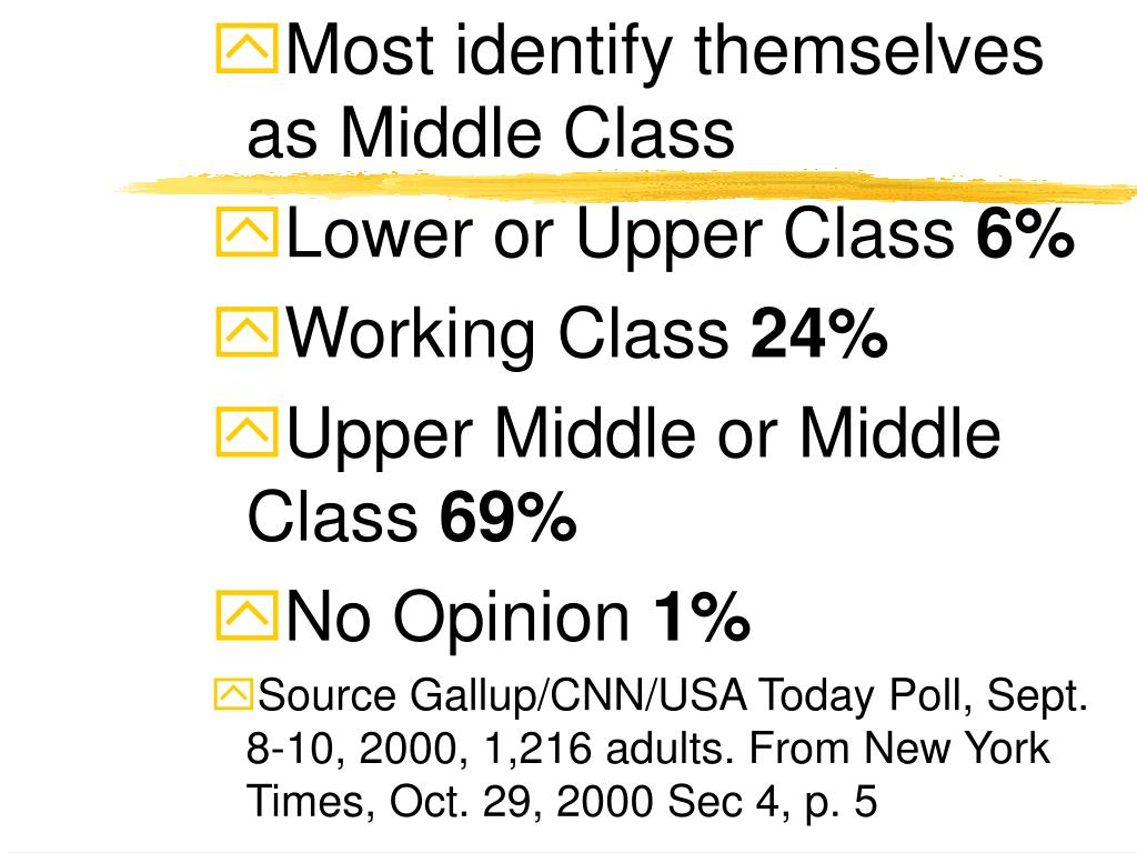 Most identify themselves as Middle Class