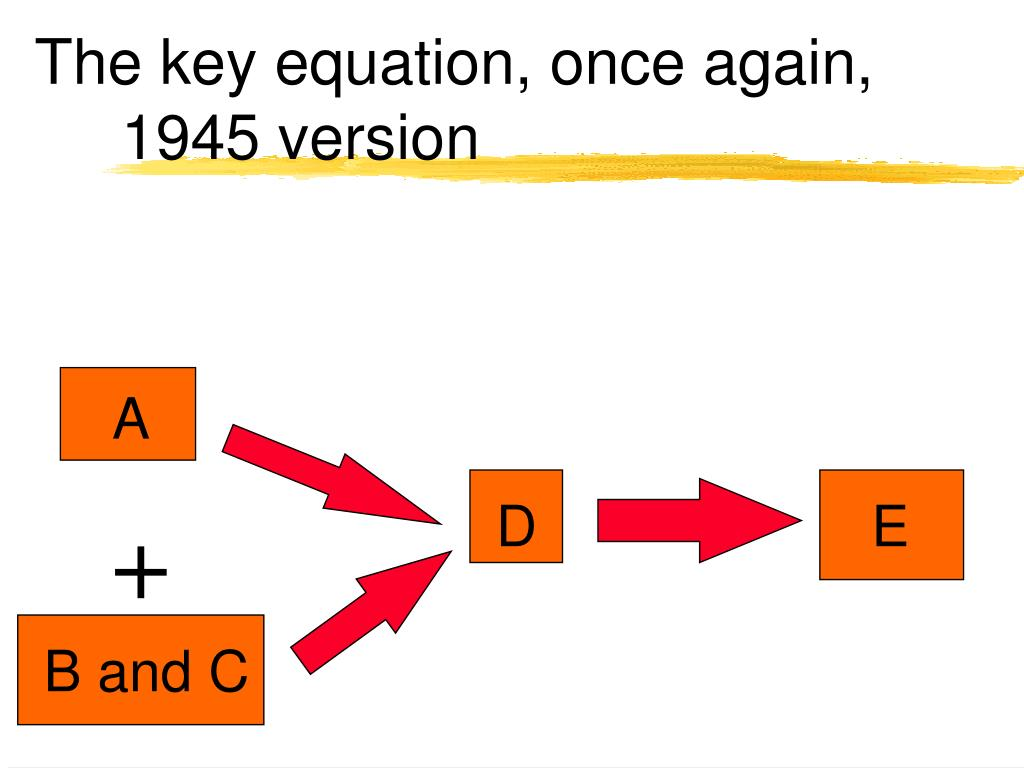 The key equation, once again, 1945 version