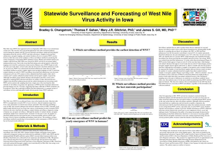 Statewide Surveillance and Forecasting of West Nile Virus Activity in Iowa