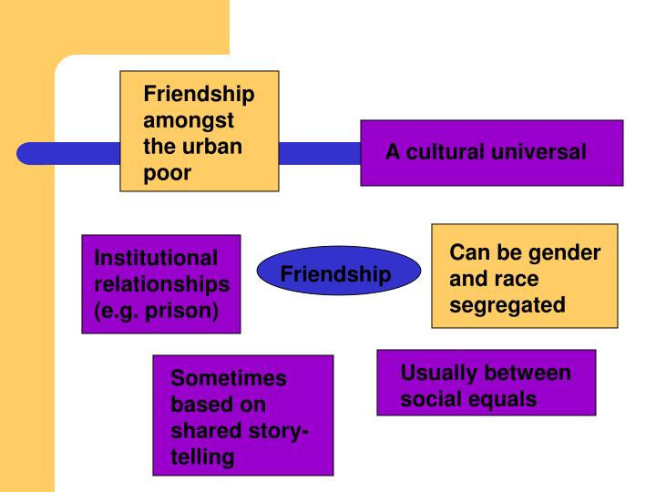 Friendship amongst the urban poor