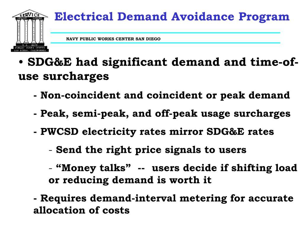 Electrical Demand Avoidance Program