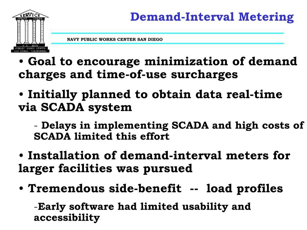Demand-Interval Metering