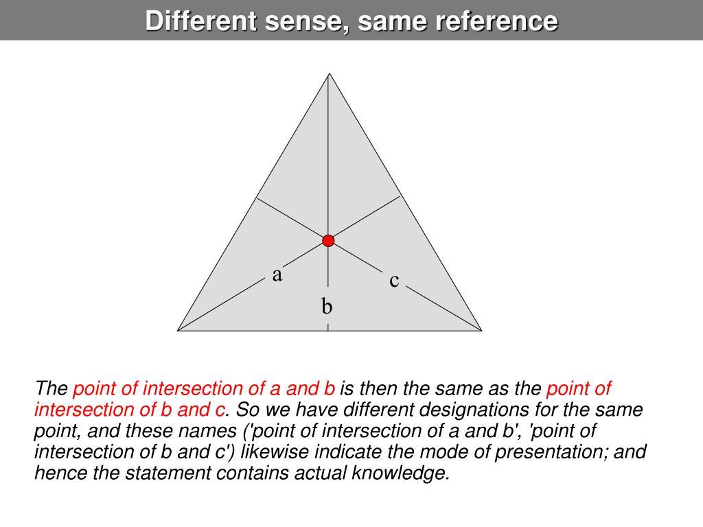 Different sense, same reference
