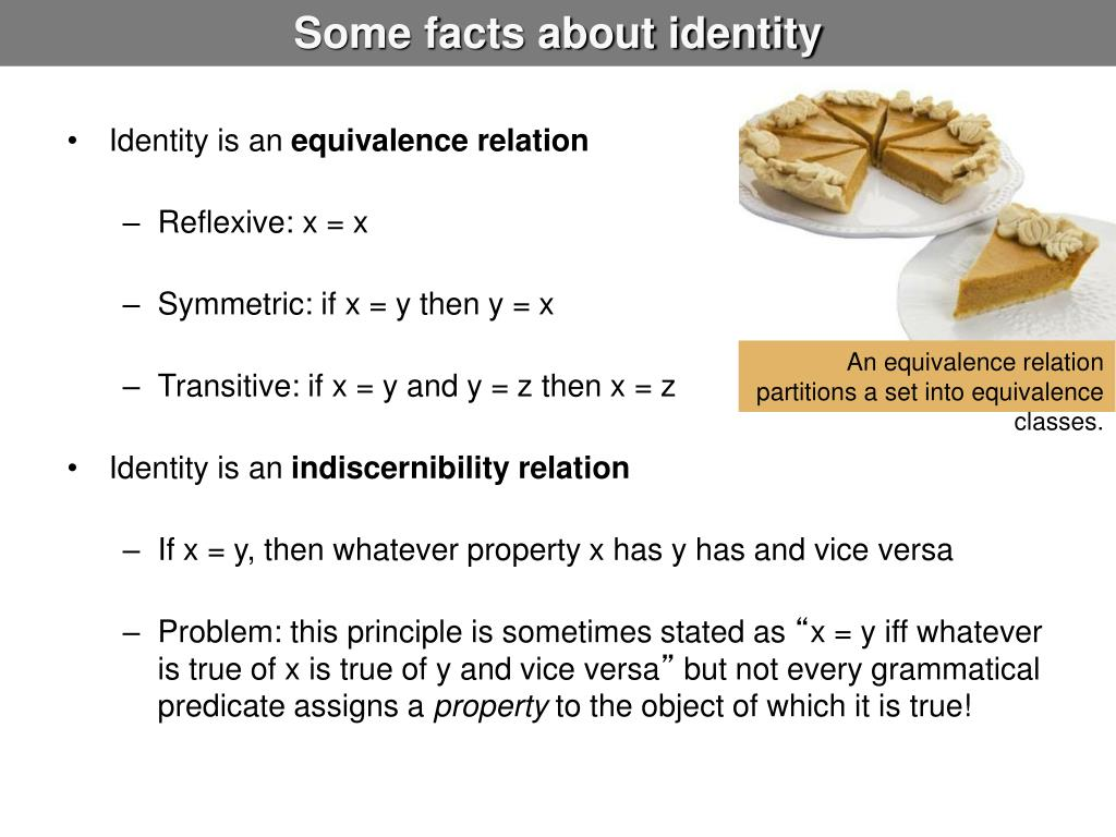 Some facts about identity