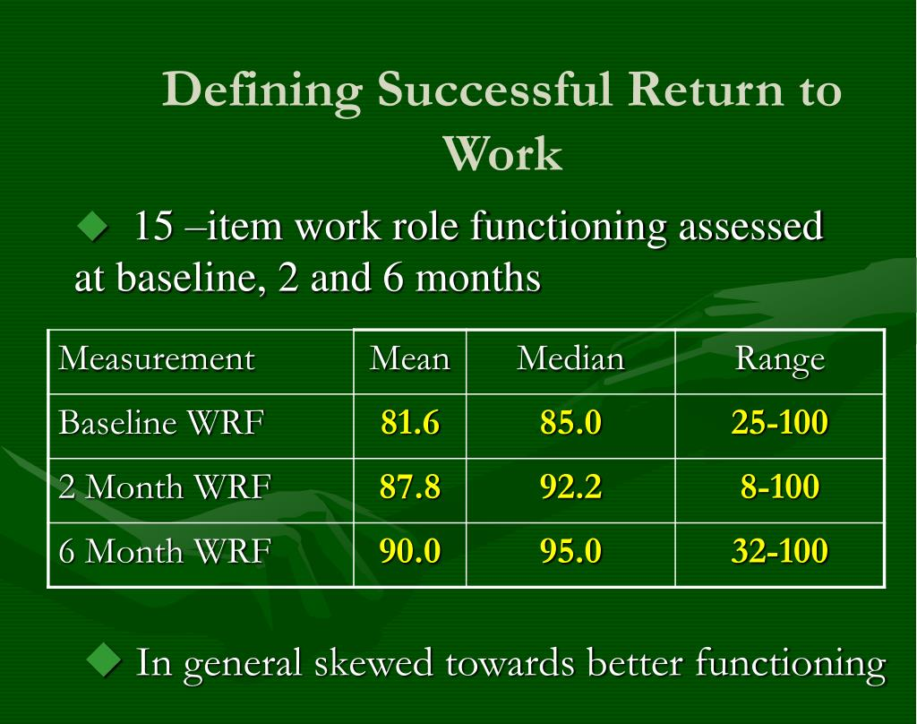 Defining Successful Return to Work