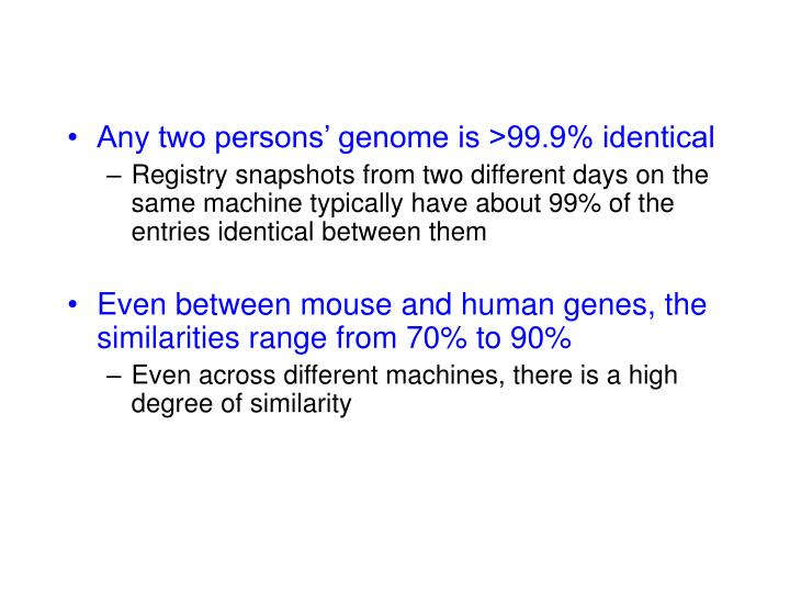 Any two persons' genome is >99.9% identical