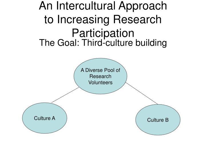 An Intercultural Approach