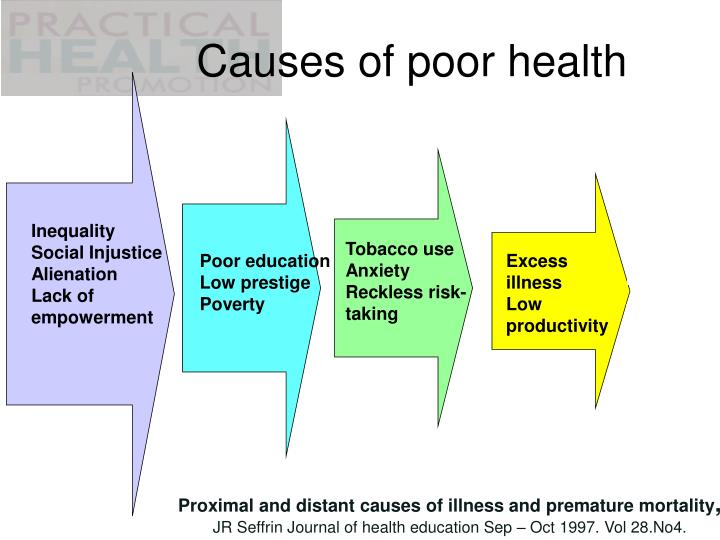 Causes of poor health