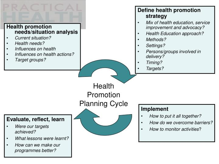 Define health promotion strategy