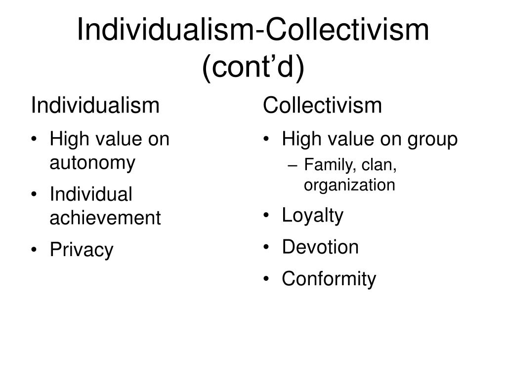 individualism collectivism Comparing hofstede's cultural dimensions, one can quickly determine that the united states and saudi arabia's cultural orientations are almost polar opposites.