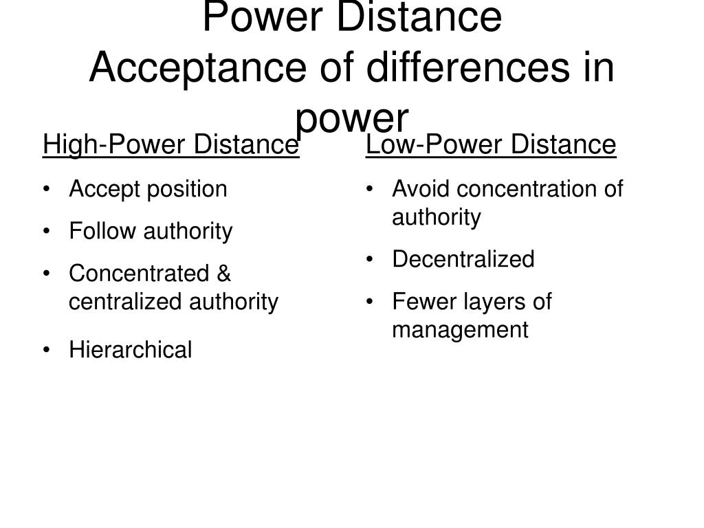 High-Power Distance