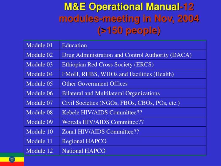 M&E Operational Manual