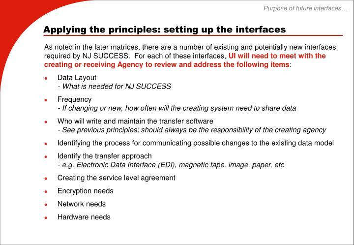 Purpose of future interfaces…