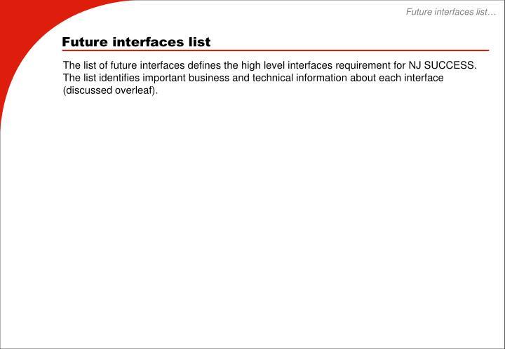 Future interfaces list…