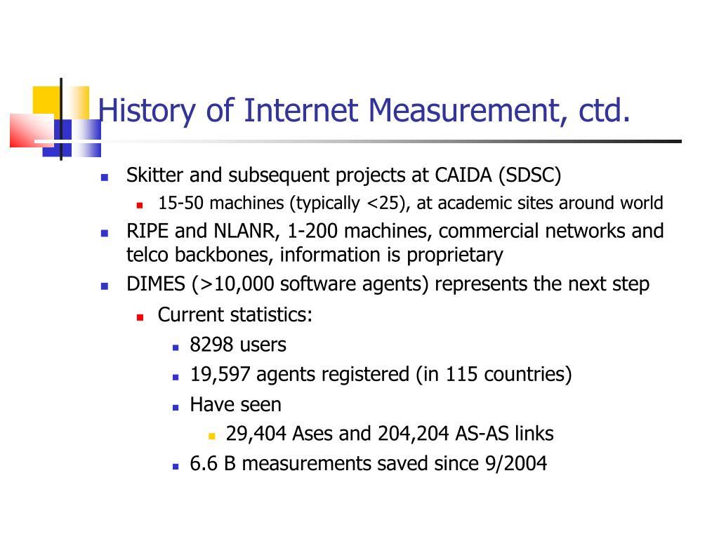 History of Internet Measurement, ctd.