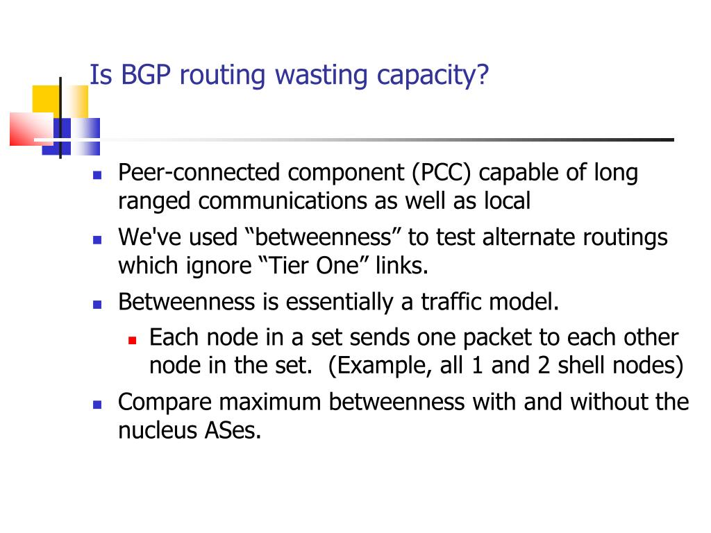 Is BGP routing wasting capacity?