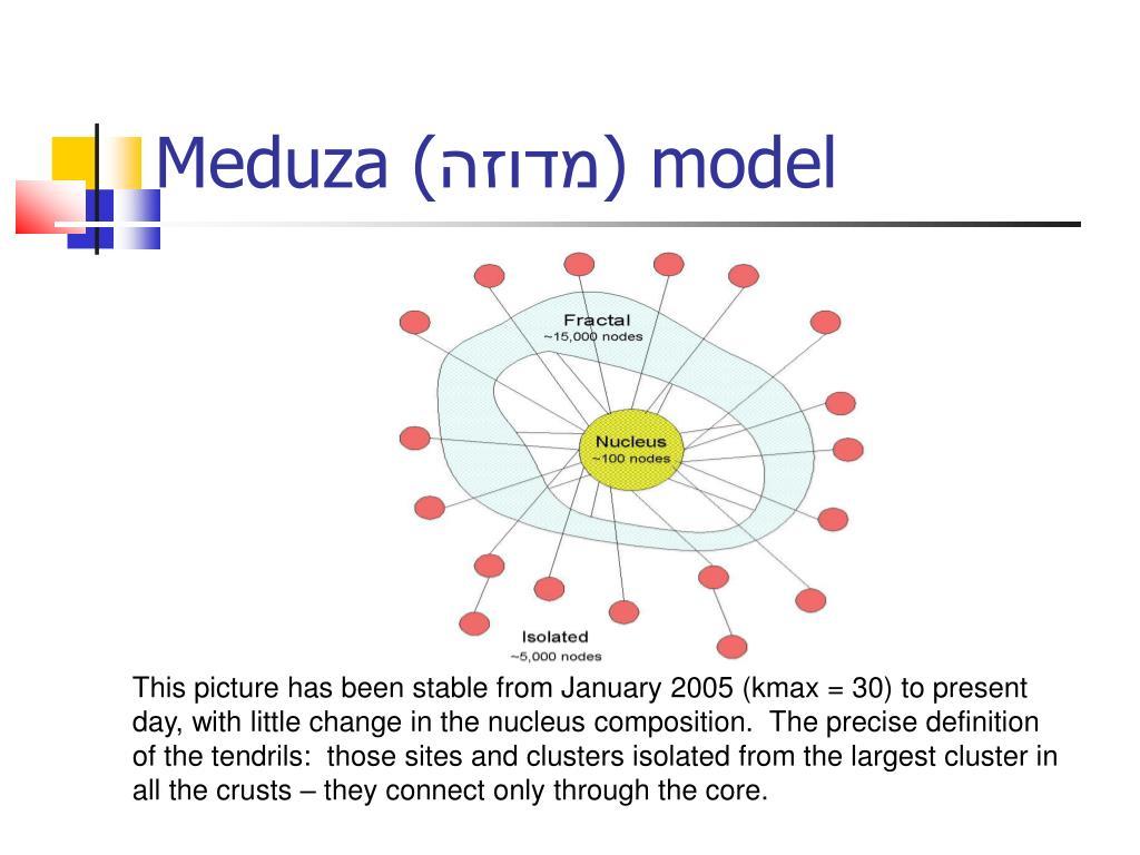 Meduza (