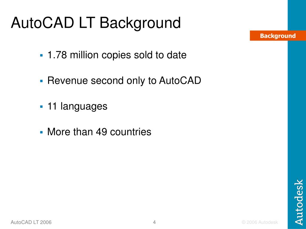AutoCAD LT Background