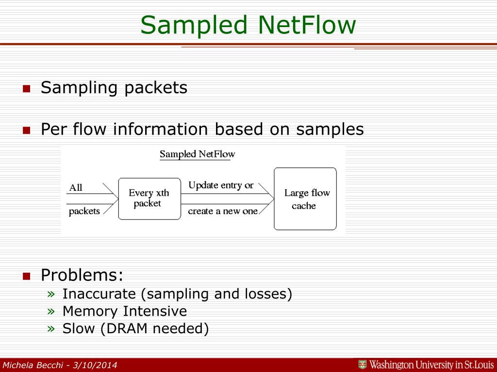 Sampled NetFlow