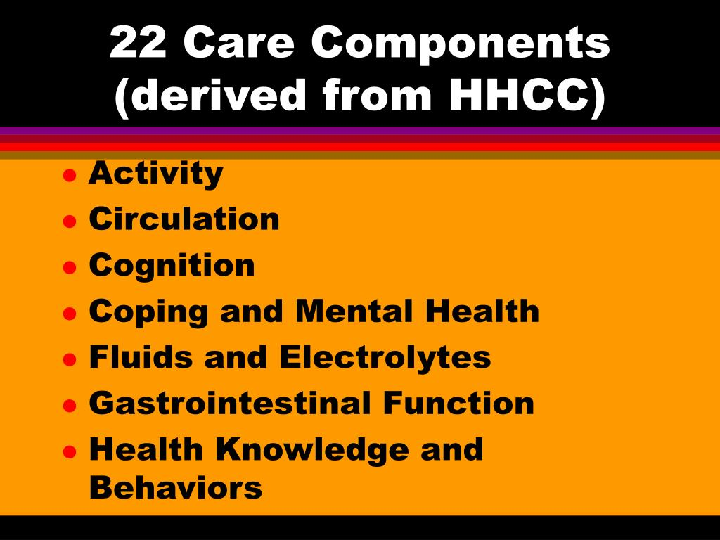 22 Care Components