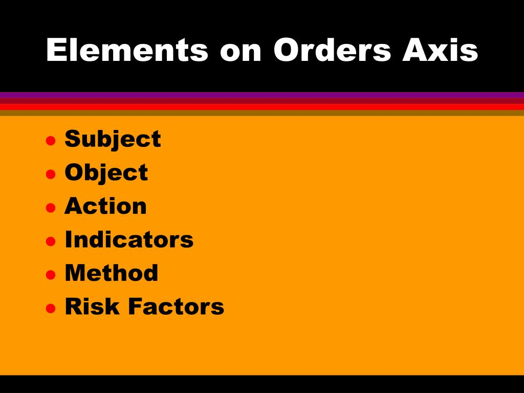 Elements on Orders Axis